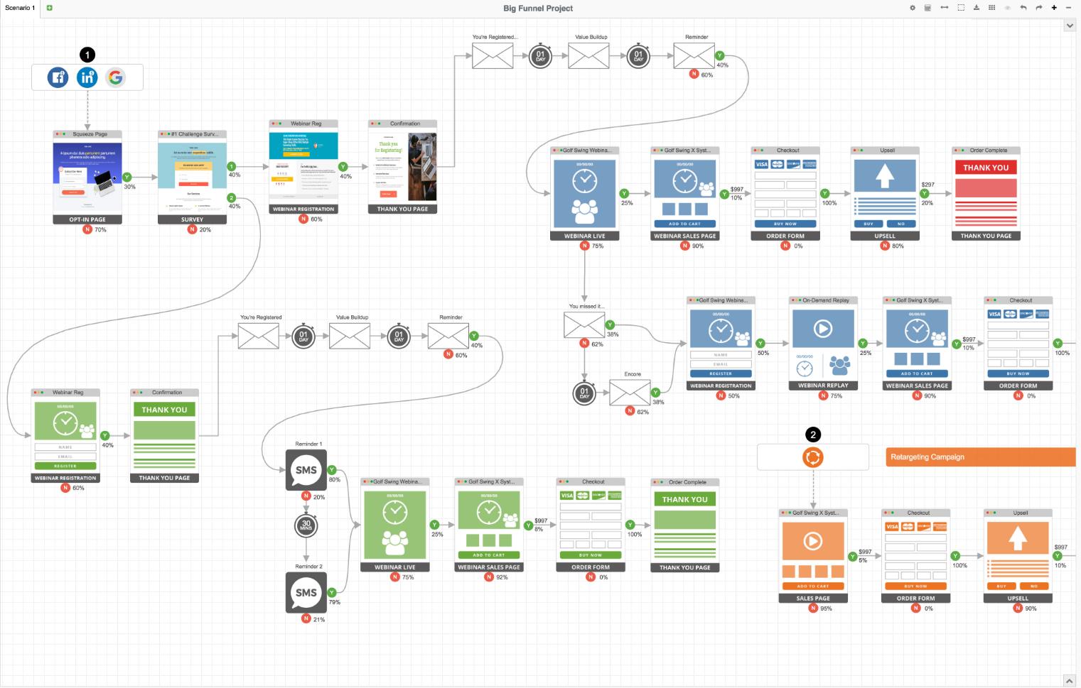 marketingplan simulator